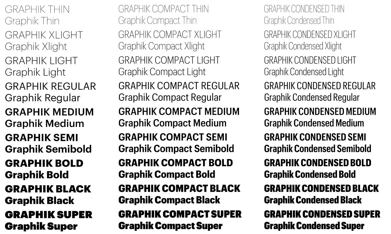 Christian Schwartz and the Graphik typeface — Typographics 2017 Blog